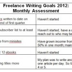 Freelance Writing Goals: Having Trouble Staying on Track with Yours This Year? Here's How to Get Back on Course