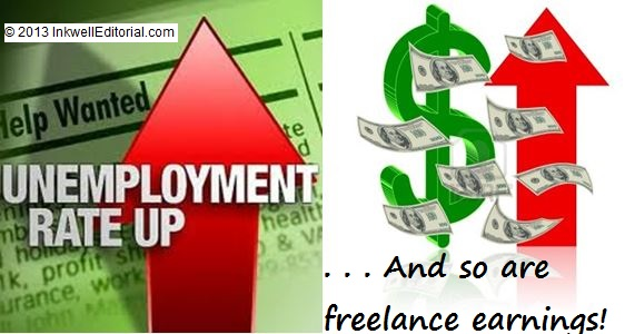 Freelancing Statistics on Earnings Worldwide