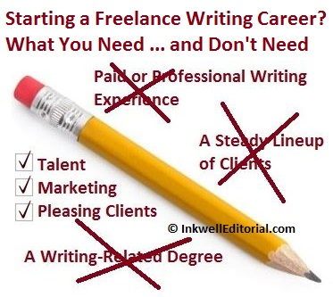 What You Need to Start a Freelance Writing Career