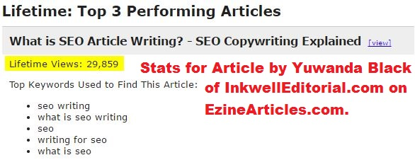 What Is Seo Writing A Comprehensive Overview Including