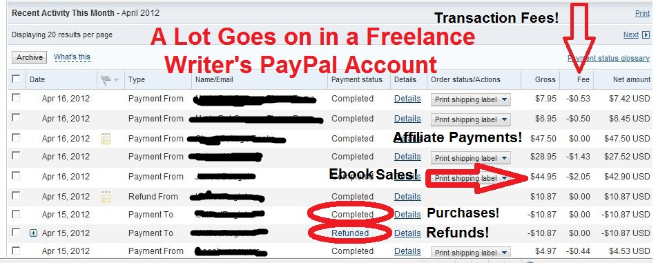 Tax Tips for Freelancers Who Have PayPal Accounts1
