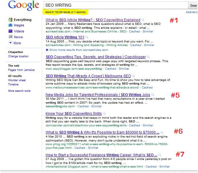 What is SEO Writing Search Results