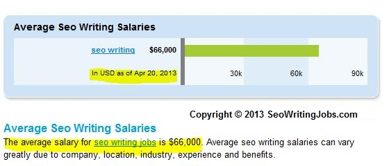 Get paid for writing christian articles