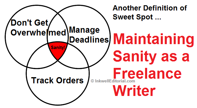 How to Find Your Sweet Spot as a Freelance Writer