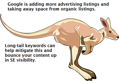 Long Tail Keywords are Once Again En Vogue